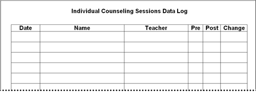 Elementary School Counselor Individual Counseling Sessions Data Log